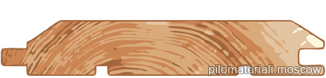 Имитация бруса: профиль